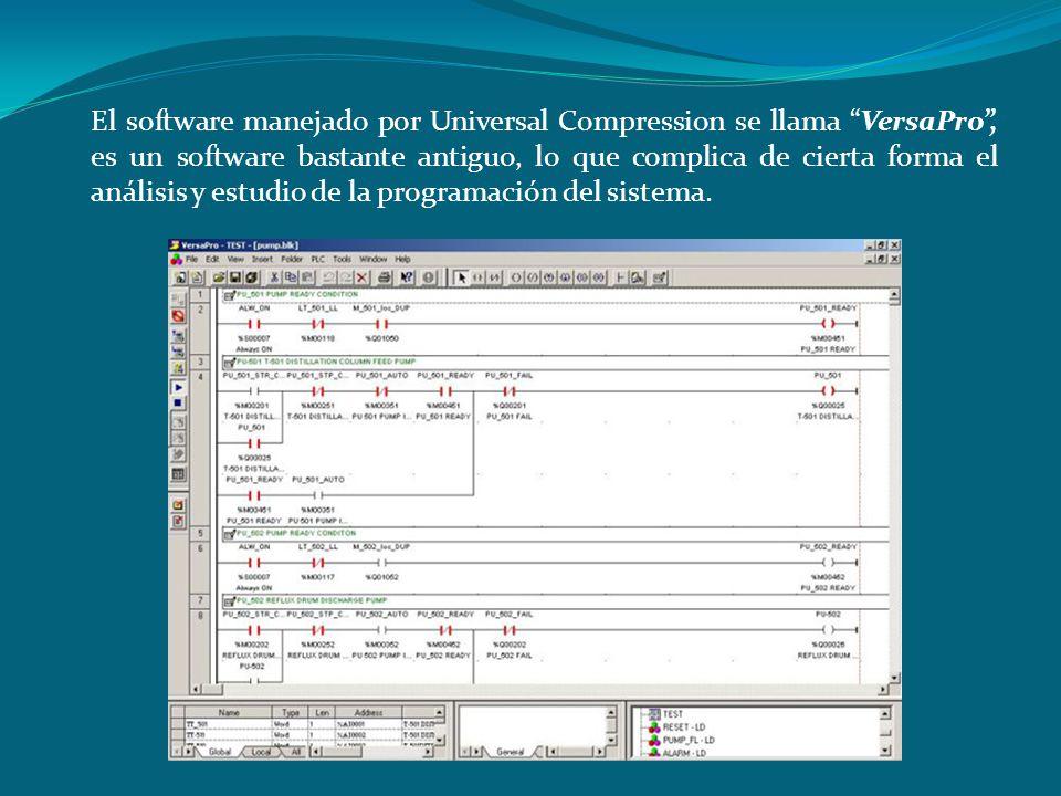 El software manejado por Universal Compression se llama VersaPro , es un software bastante antiguo, lo que complica de cierta forma el análisis y estudio de la programación del sistema.