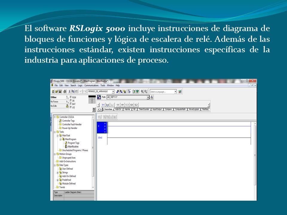 El software RSLogix 5000 incluye instrucciones de diagrama de bloques de funciones y lógica de escalera de relé.