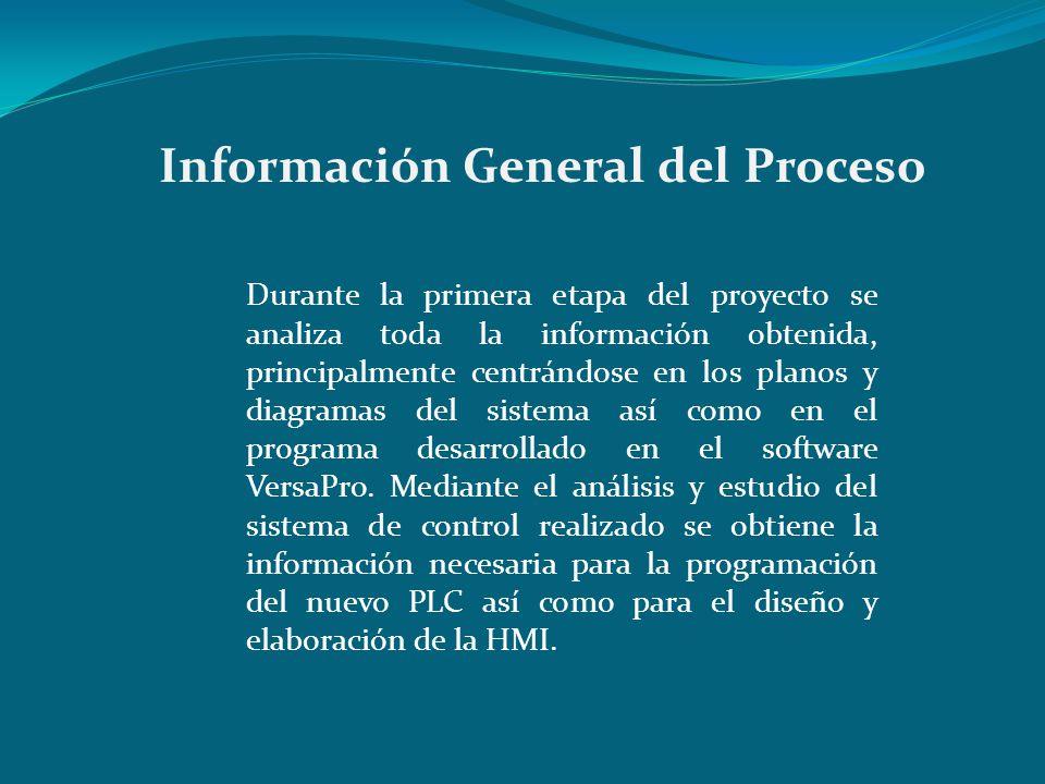 Información General del Proceso