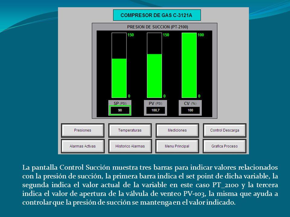La pantalla Control Succión muestra tres barras para indicar valores relacionados con la presión de succión, la primera barra indica el set point de dicha variable, la segunda indica el valor actual de la variable en este caso PT_2100 y la tercera indica el valor de apertura de la válvula de venteo PV-103, la misma que ayuda a controlar que la presión de succión se mantenga en el valor indicado.