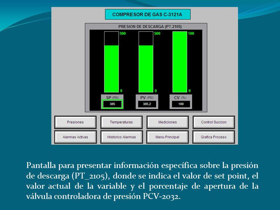 Pantalla para presentar información específica sobre la presión de descarga (PT_2105), donde se indica el valor de set point, el valor actual de la variable y el porcentaje de apertura de la válvula controladora de presión PCV-2032.