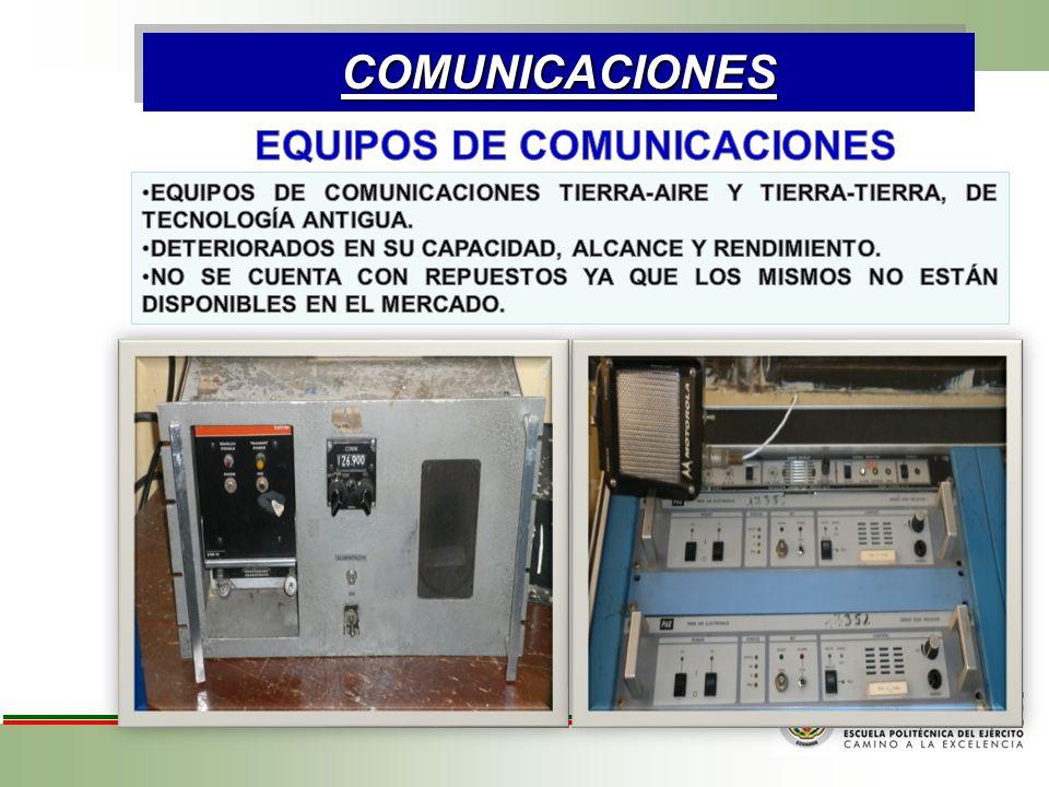 EQUIPOS DE COMUNICACIONES