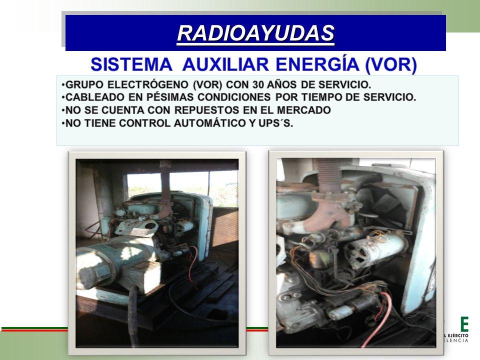 SISTEMA AUXILIAR ENERGÍA (VOR)