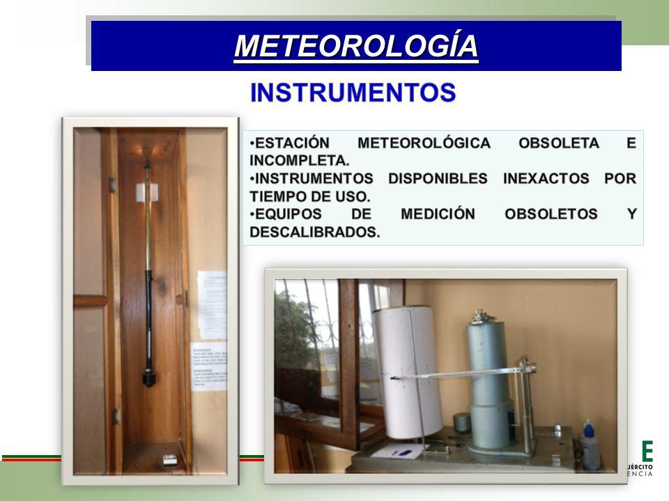 METEOROLOGÍA INSTRUMENTOS