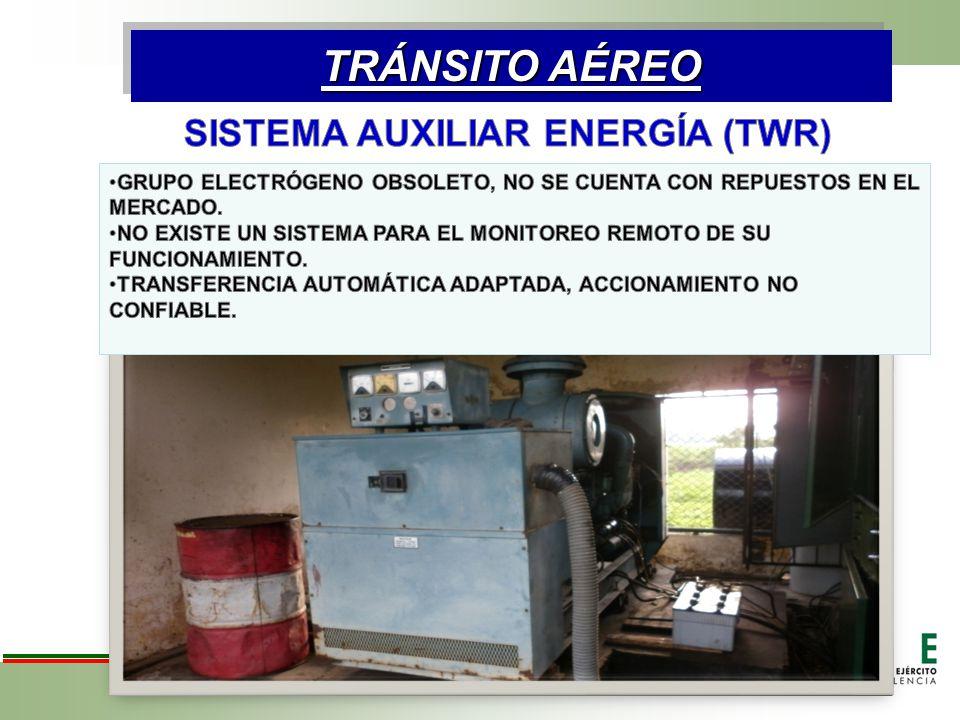 SISTEMA AUXILIAR ENERGÍA (TWR)