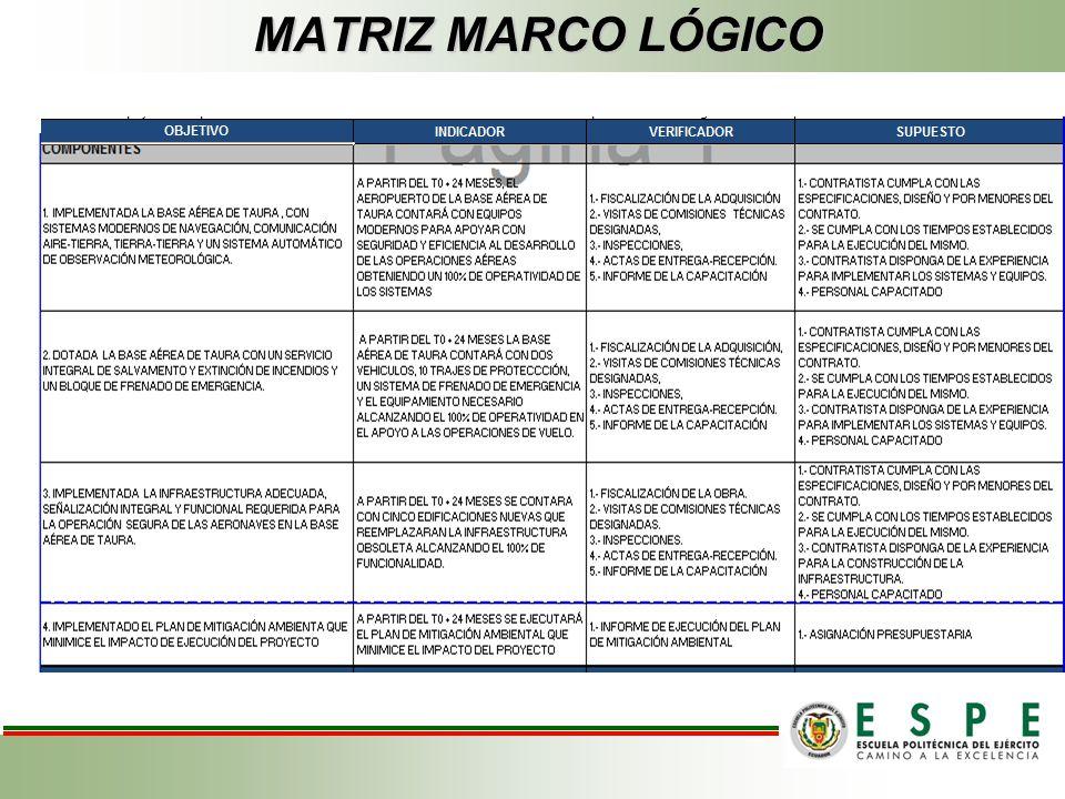 MATRIZ MARCO LÓGICO