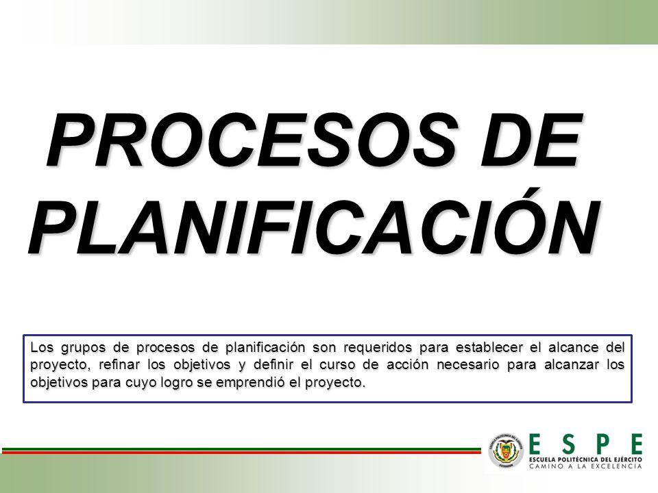 PROCESOS DE PLANIFICACIÓN