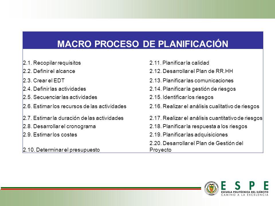 MACRO PROCESO DE PLANIFICACIÓN