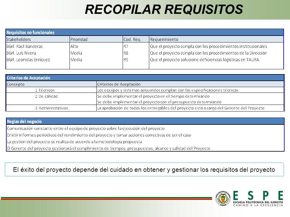 RECOPILAR REQUISITOS El éxito del proyecto depende del cuidado en obtener y gestionar los requisitos del proyecto.