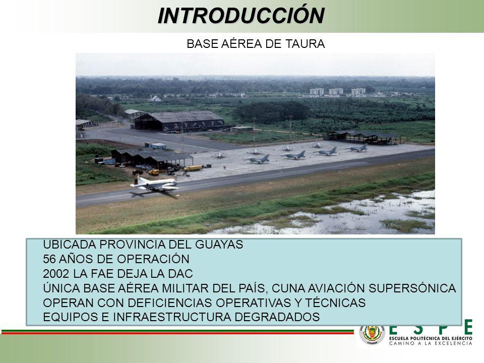INTRODUCCIÓN la BASE AÉREA DE TAURA UBICADA PROVINCIA DEL GUAYAS