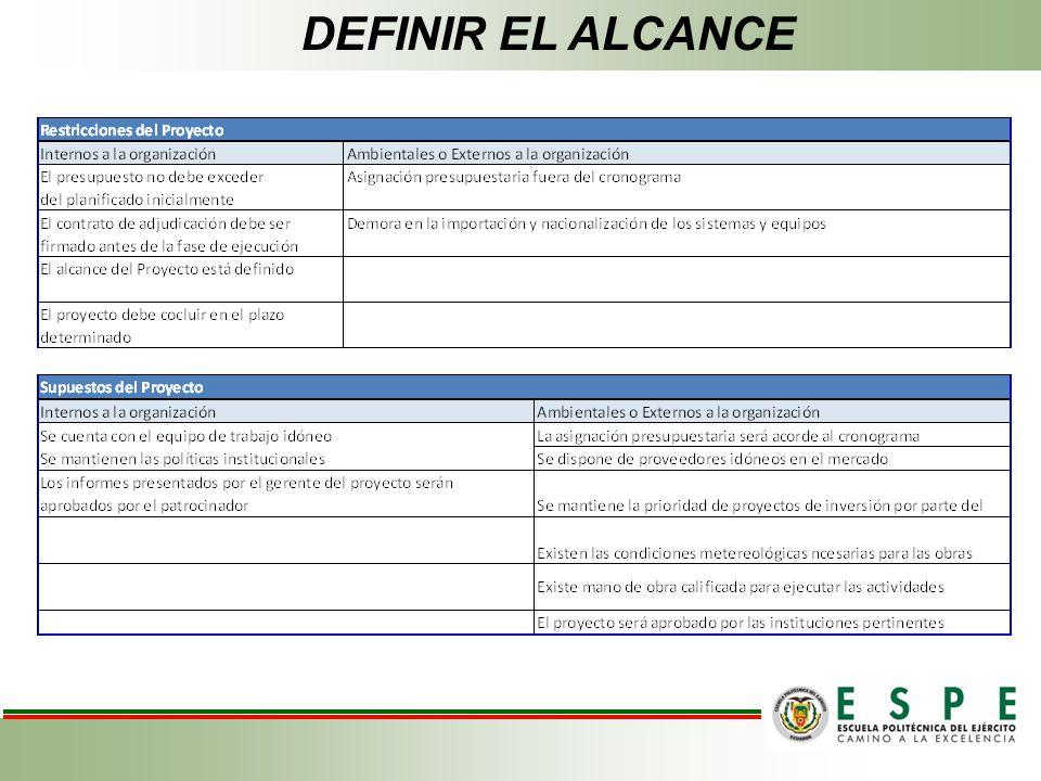 DEFINIR EL ALCANCE