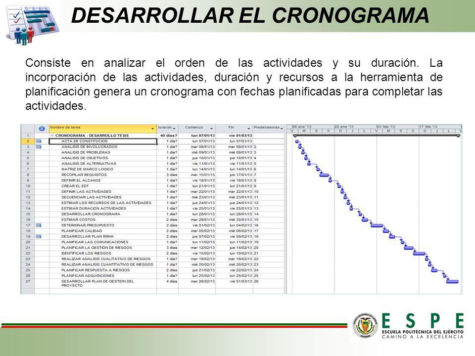DESARROLLAR EL CRONOGRAMA