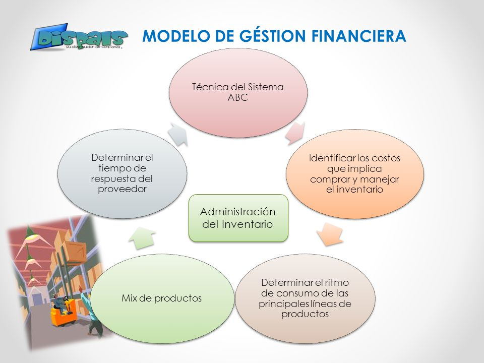 MODELO DE GÉSTION FINANCIERA