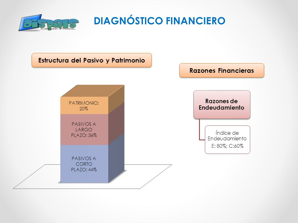 DIAGNÓSTICO FINANCIERO Estructura del Pasivo y Patrimonio