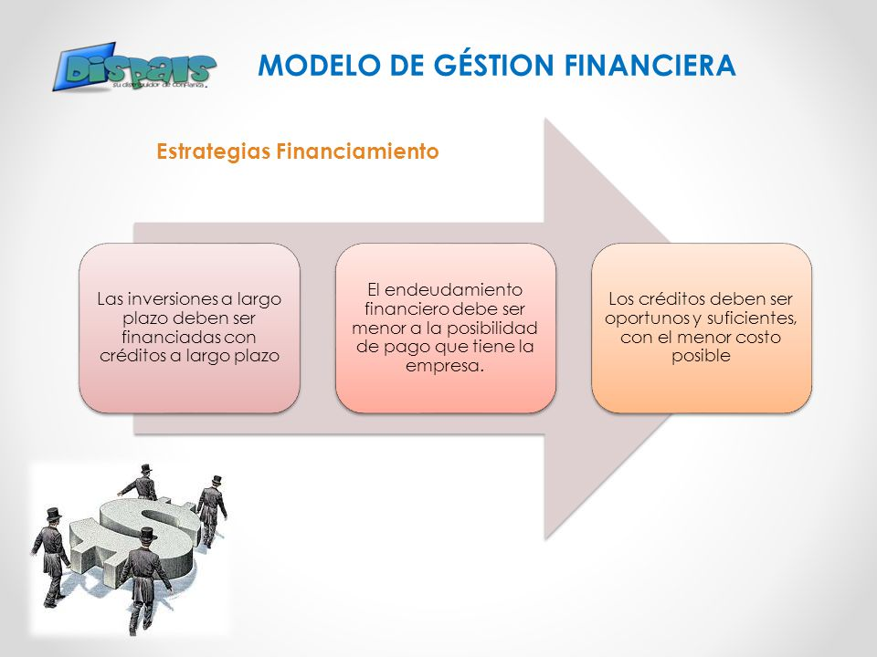 MODELO DE GÉSTION FINANCIERA Estrategias Financiamiento