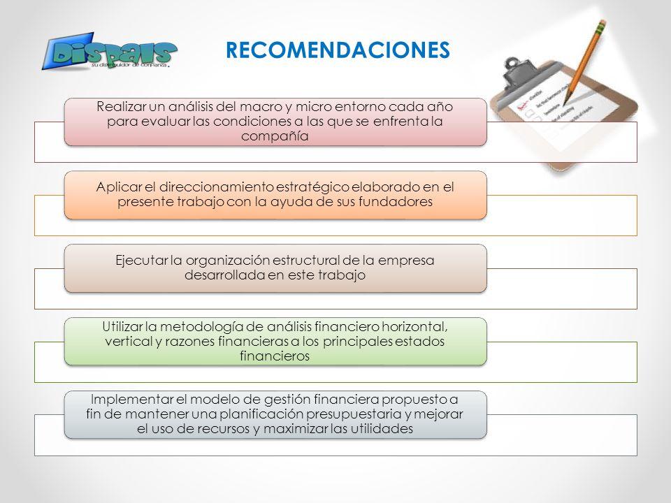 RECOMENDACIONES Realizar un análisis del macro y micro entorno cada año para evaluar las condiciones a las que se enfrenta la compañía.