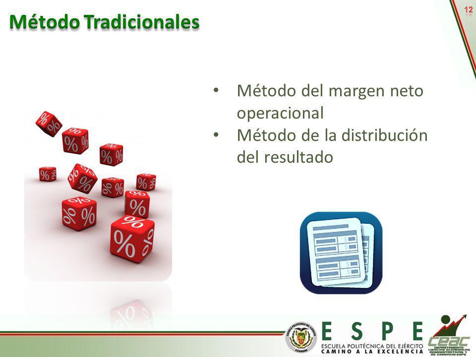 Método Tradicionales Método del margen neto operacional