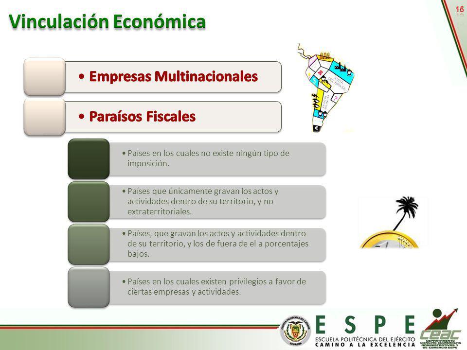 Vinculación Económica