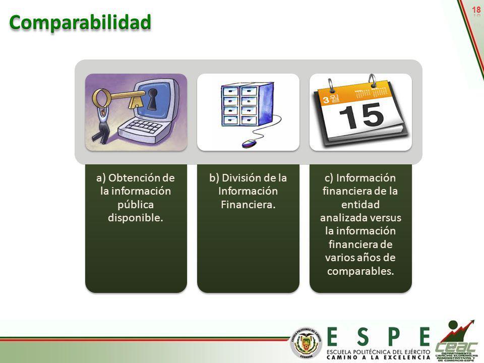 Comparabilidad a) Obtención de la información pública disponible.
