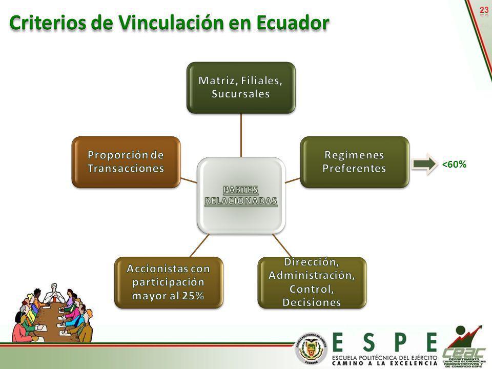 Criterios de Vinculación en Ecuador