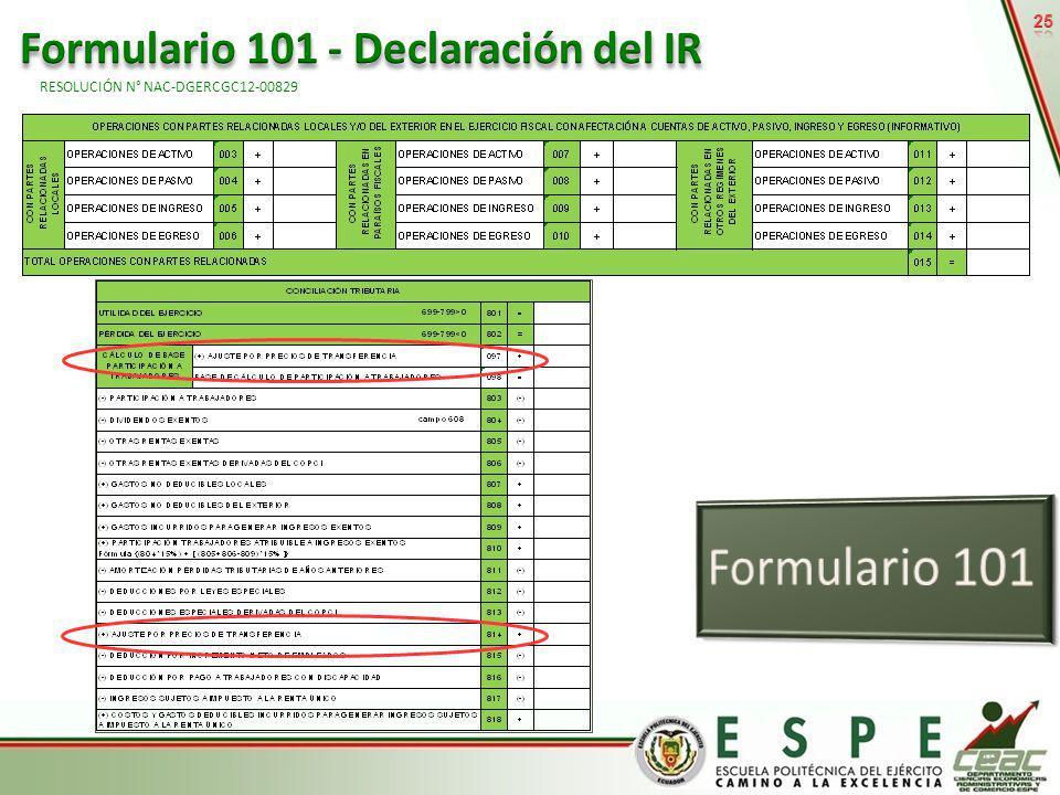 Formulario 101 - Declaración del IR