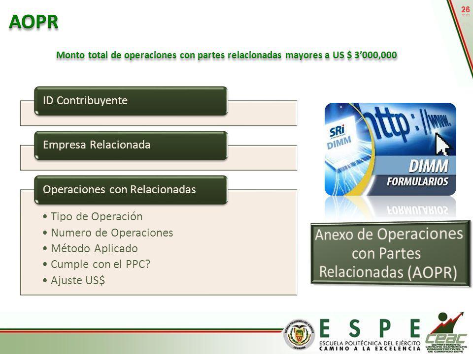 Anexo de Operaciones con Partes Relacionadas (AOPR)