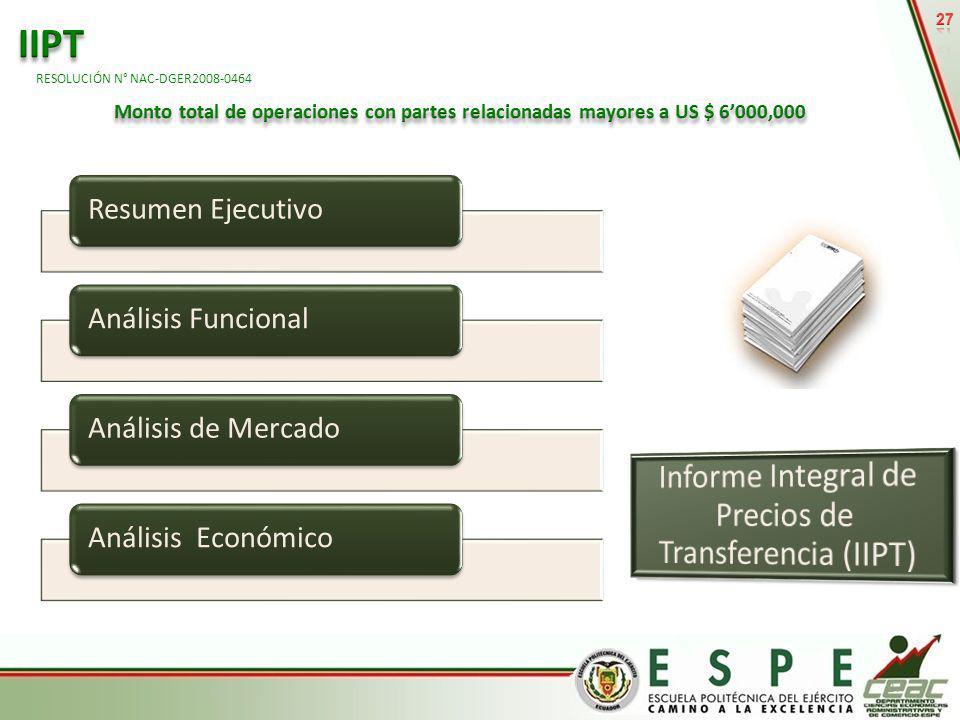 Informe Integral de Precios de Transferencia (IIPT)