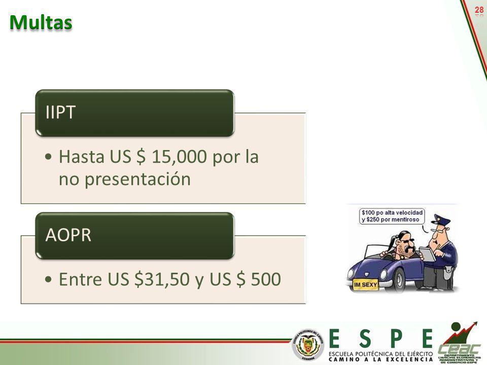 Multas 28 IIPT Hasta US $ 15,000 por la no presentación AOPR