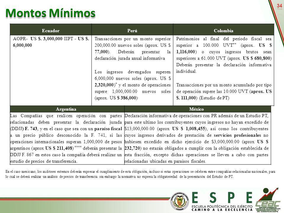 Montos Mínimos 34 Ecuador Perú Colombia