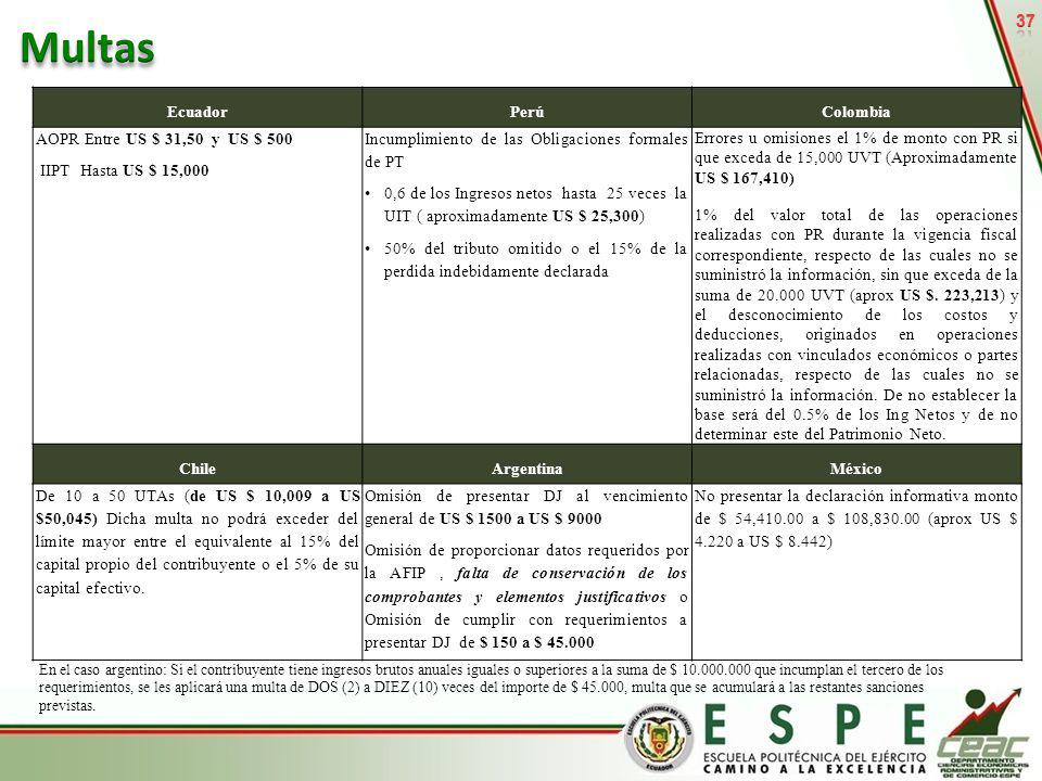 Multas 37 Ecuador Perú Colombia AOPR Entre US $ 31,50 y US $ 500