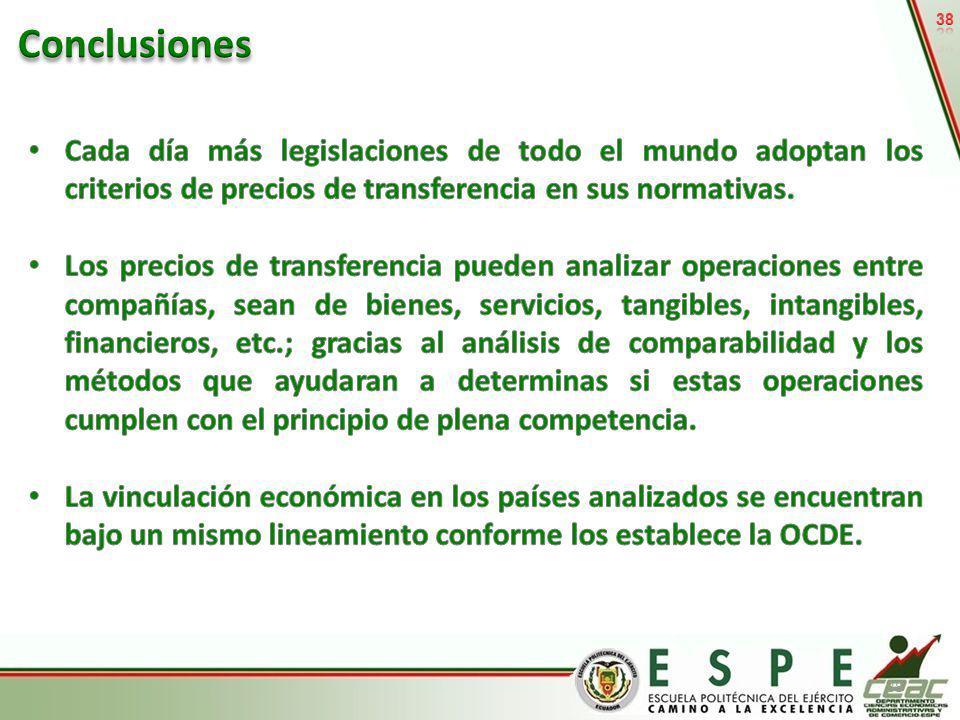 38 Conclusiones. Cada día más legislaciones de todo el mundo adoptan los criterios de precios de transferencia en sus normativas.
