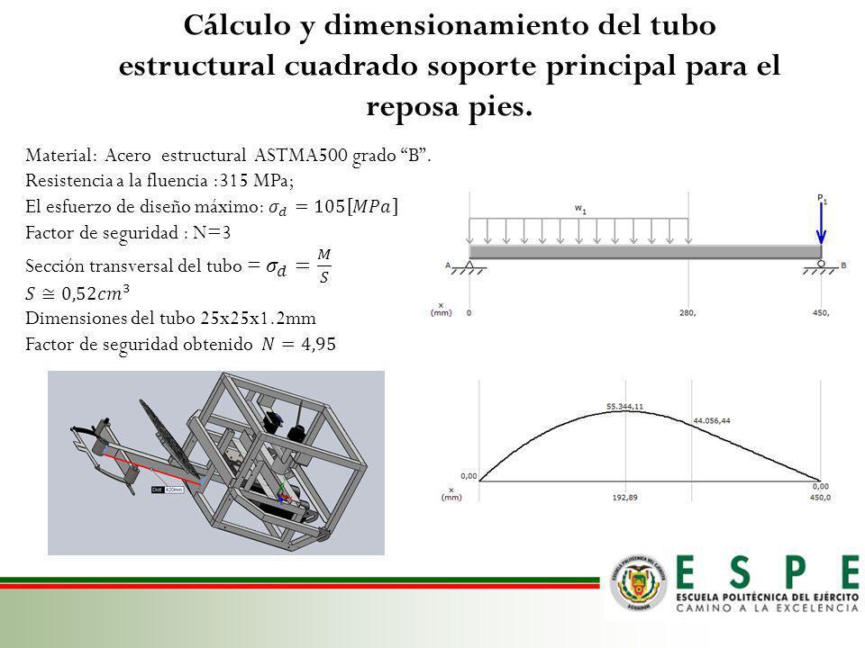 Cálculo y dimensionamiento del tubo estructural cuadrado soporte principal para el reposa pies.