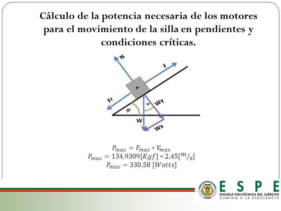 Cálculo de la potencia necesaria de los motores para el movimiento de la silla en pendientes y condiciones críticas.