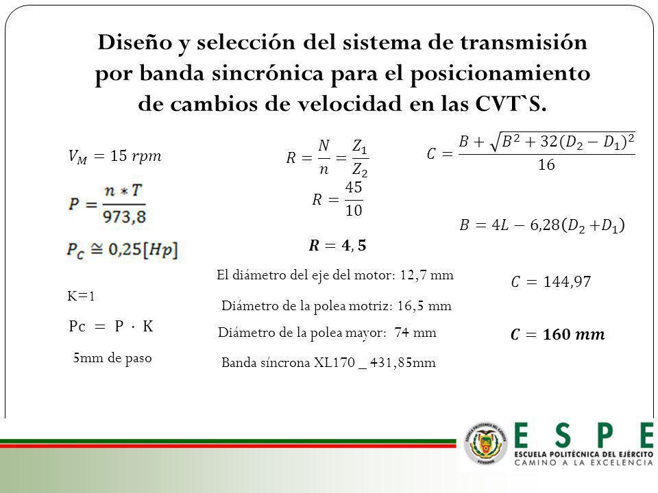 Diseño y selección del sistema de transmisión por banda sincrónica para el posicionamiento de cambios de velocidad en las CVT`S.