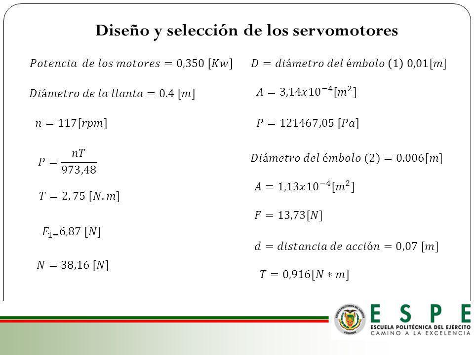 Diseño y selección de los servomotores