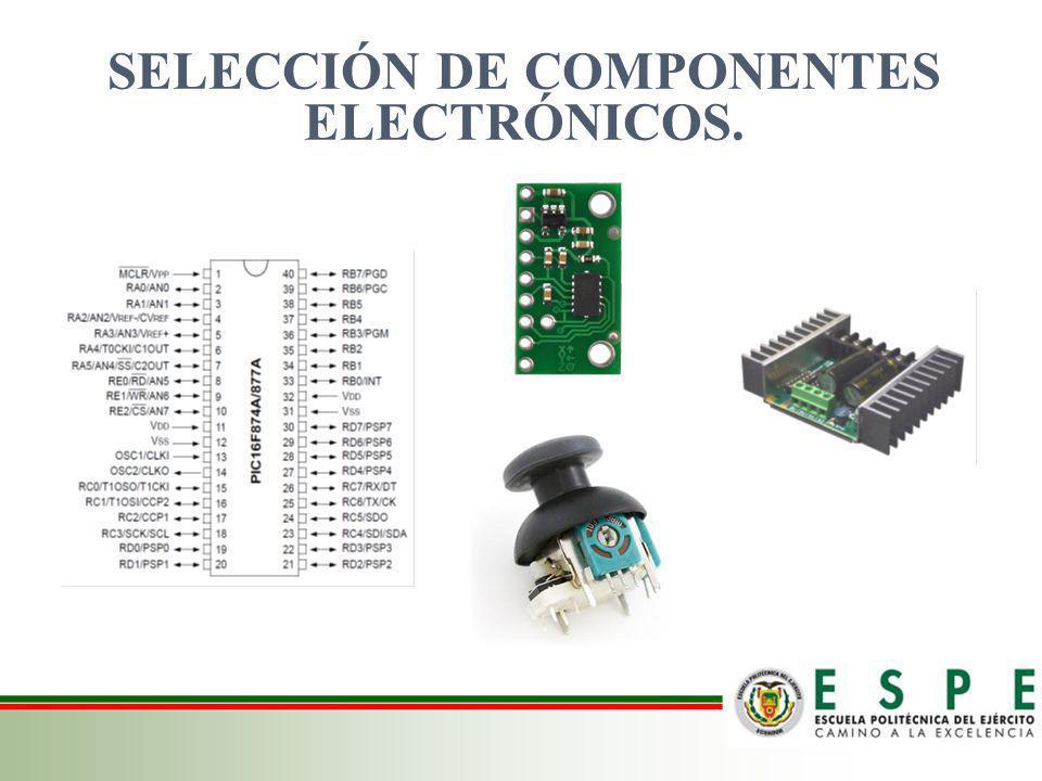 SELECCIÓN DE COMPONENTES ELECTRÓNICOS.