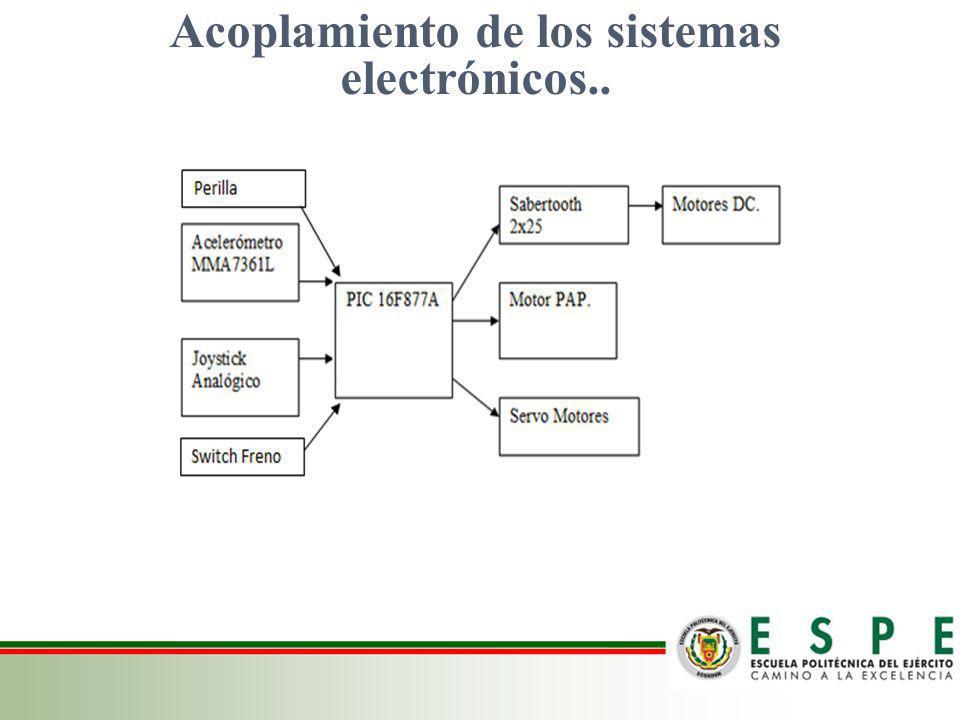 Acoplamiento de los sistemas electrónicos..