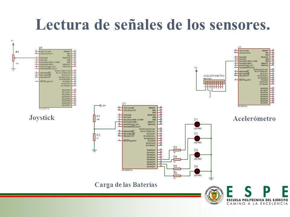 Lectura de señales de los sensores.