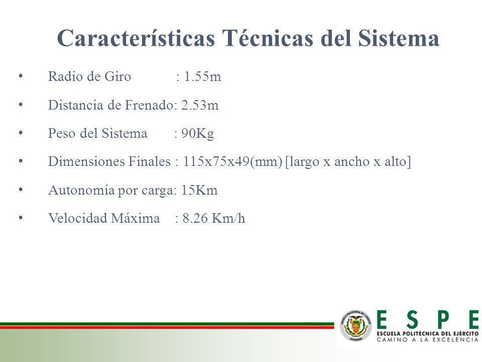 Características Técnicas del Sistema