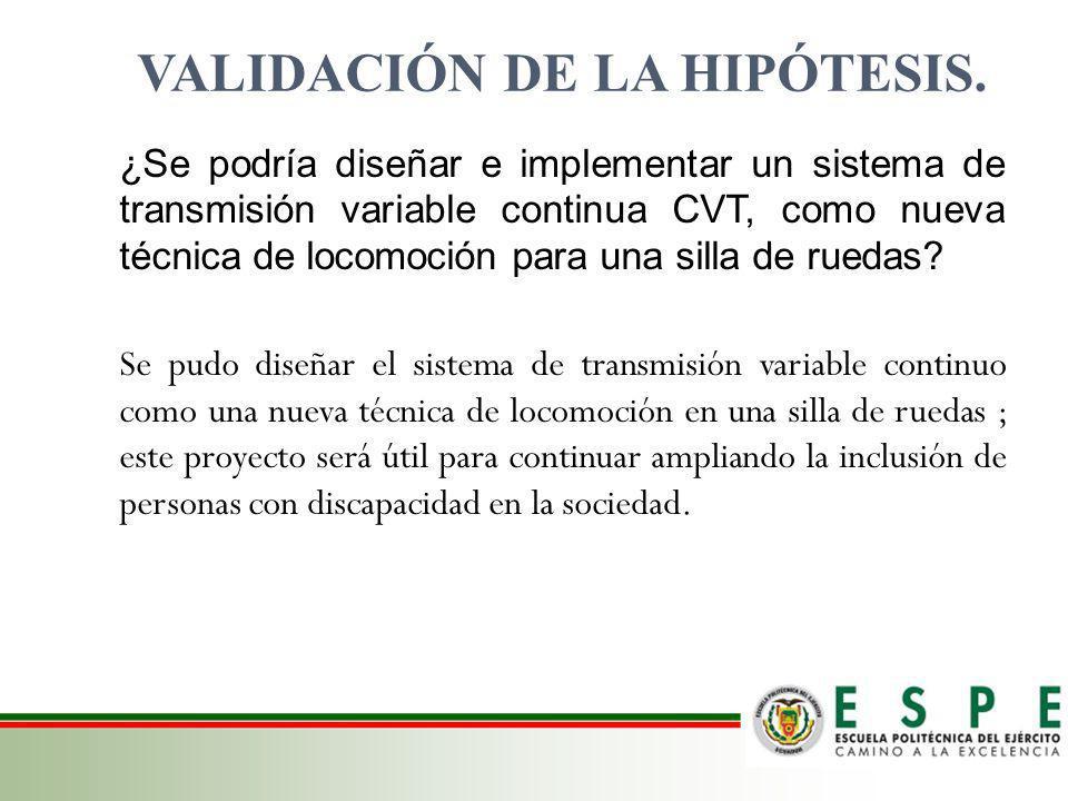 VALIDACIÓN DE LA HIPÓTESIS.