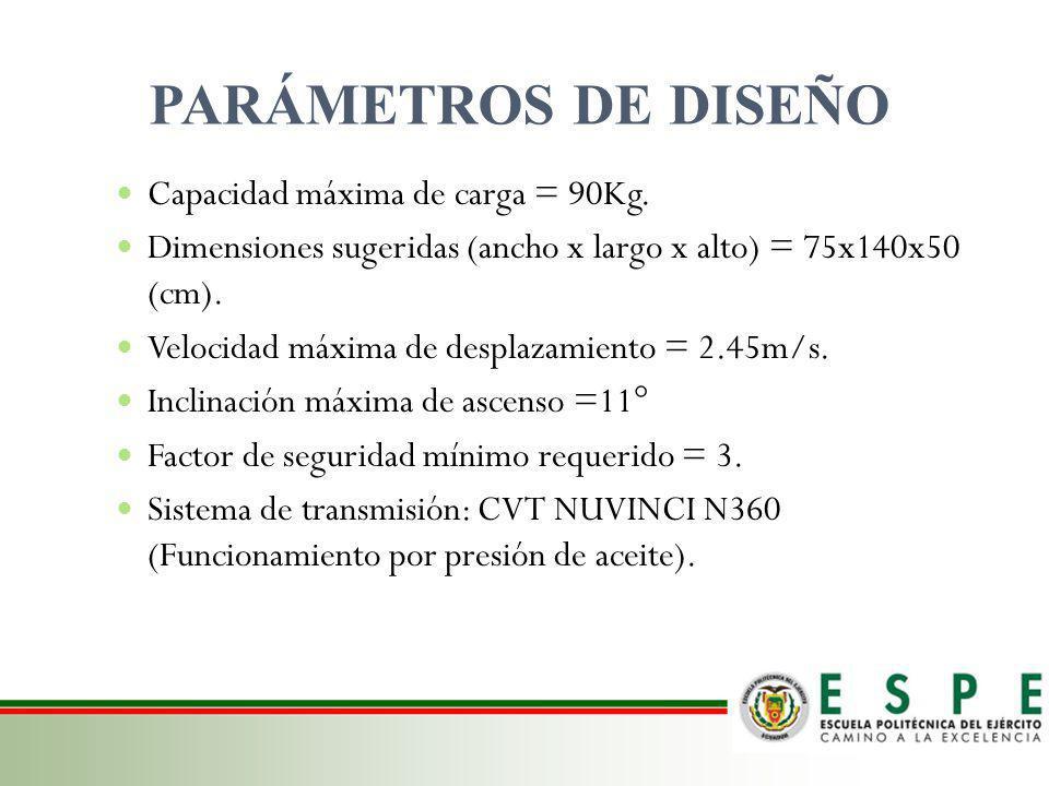 PARÁMETROS DE DISEÑO Capacidad máxima de carga = 90Kg.