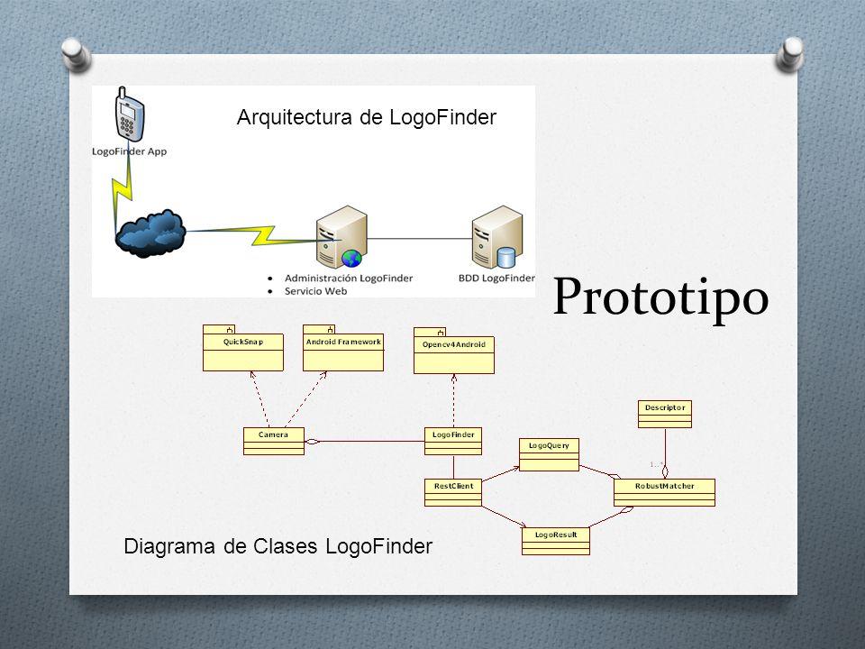Arquitectura de LogoFinder