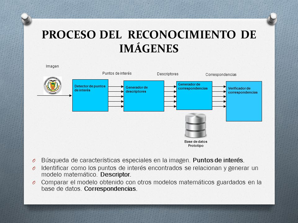 PROCESO DEL RECONOCIMIENTO DE IMÁGENES