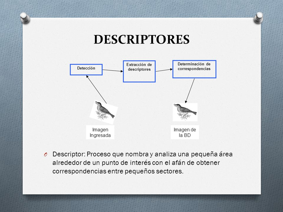 Extracción de descriptores Determinación de correspondencias
