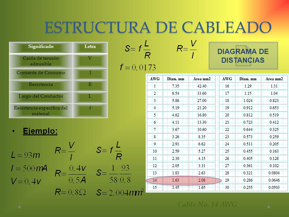 ESTRUCTURA DE CABLEADO