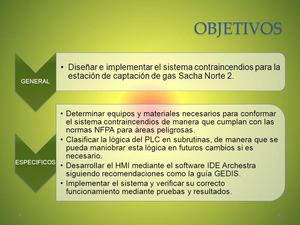 OBJETIVOS GENERAL. Diseñar e implementar el sistema contraincendios para la estación de captación de gas Sacha Norte 2.