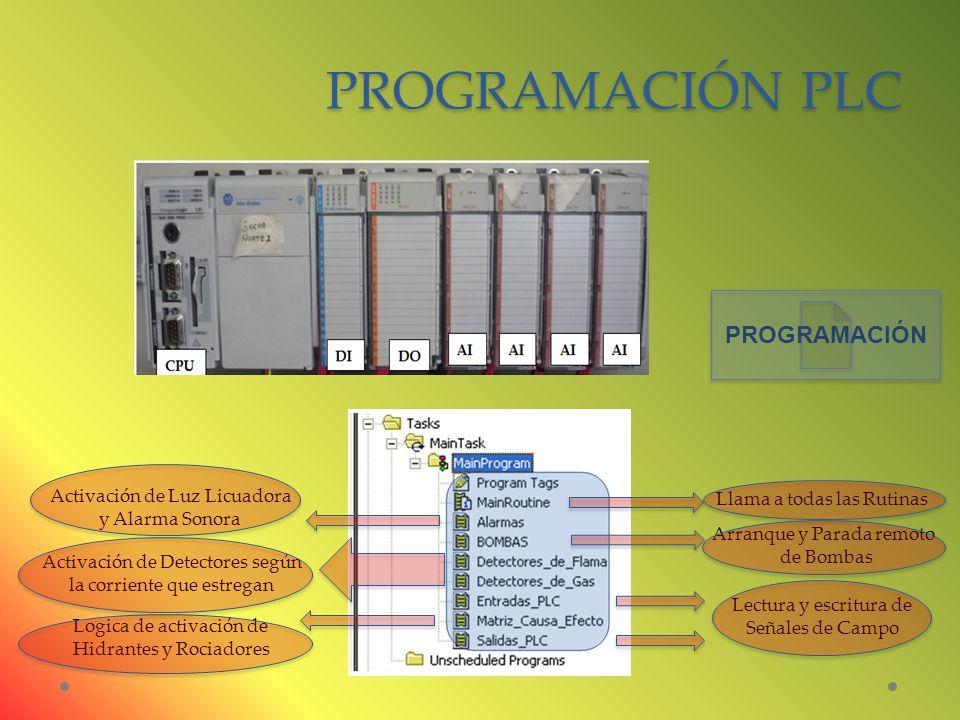 PROGRAMACIÓN PLC PROGRAMACIÓN Activación de Luz Licuadora