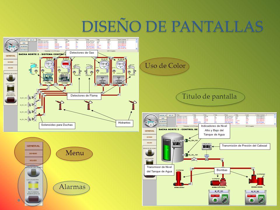 DISEÑO DE PANTALLAS Uso de Color Titulo de pantalla Menu Alarmas