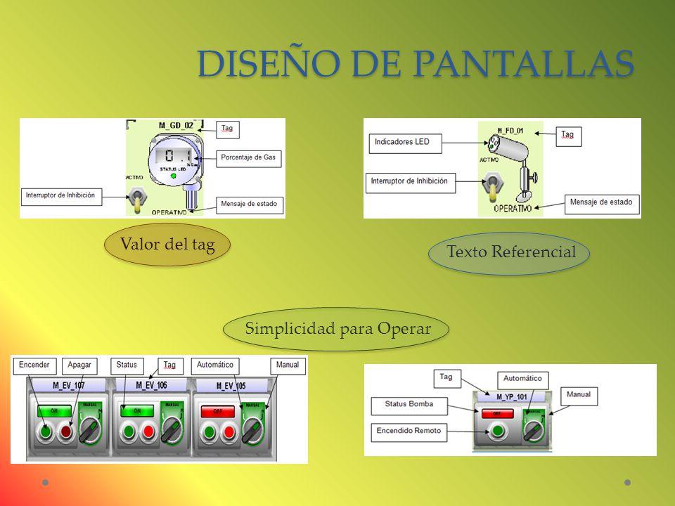 DISEÑO DE PANTALLAS Valor del tag Texto Referencial