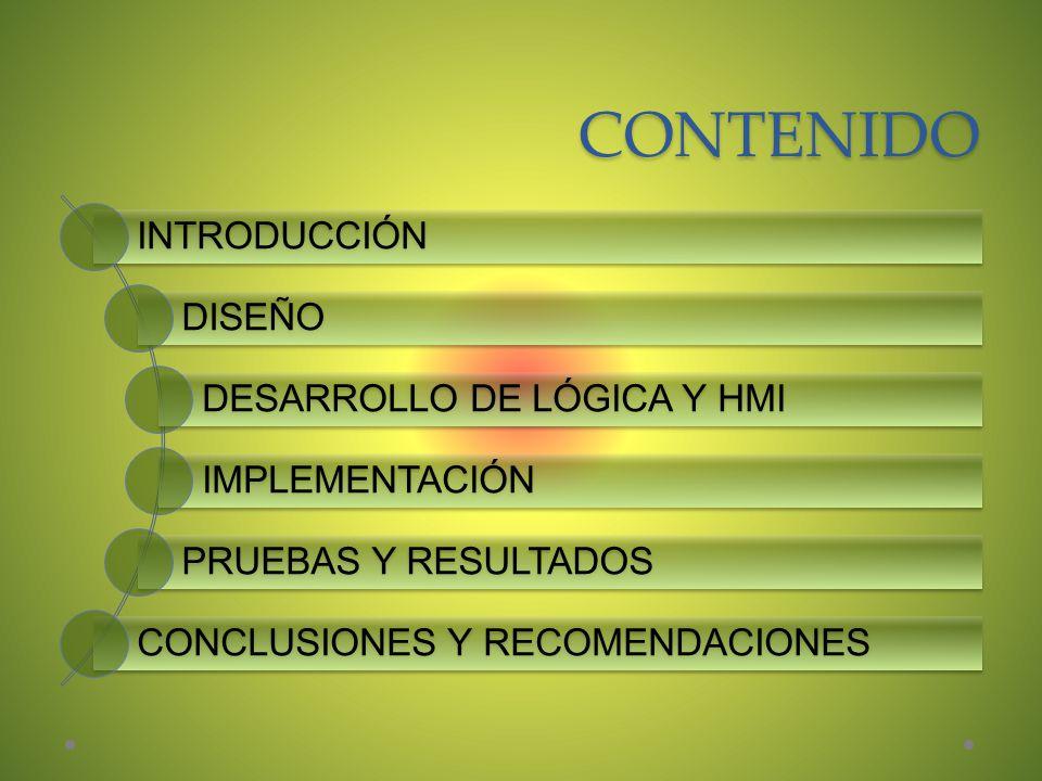 CONTENIDO INTRODUCCIÓN DISEÑO DESARROLLO DE LÓGICA Y HMI